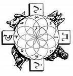 странные символы