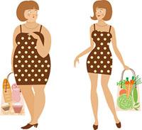 заклинание для похудения