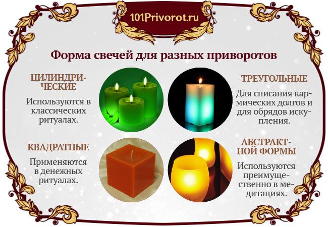 форма свечи