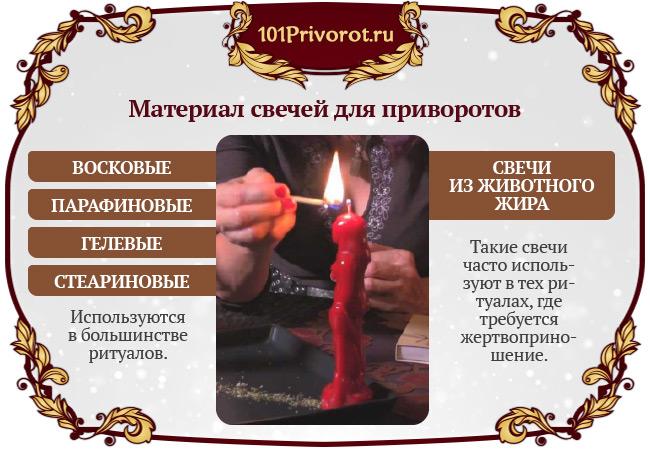 материал свечи